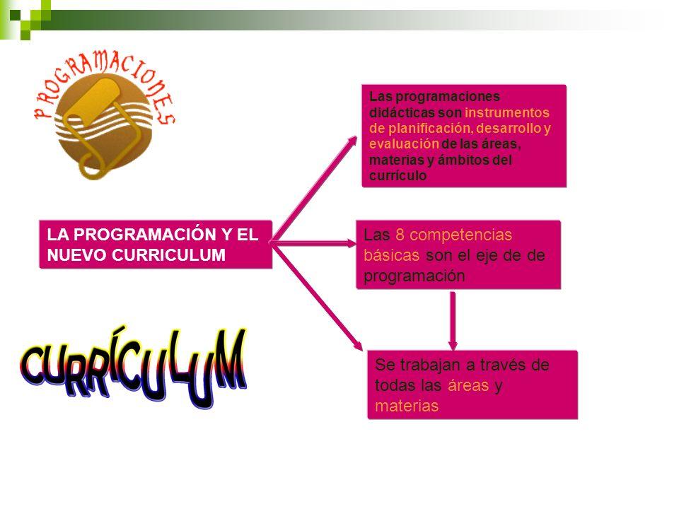 LA PROGRAMACIÓN Y EL NUEVO CURRICULUM Las programaciones didácticas son instrumentos de planificación, desarrollo y evaluación de las áreas, materias
