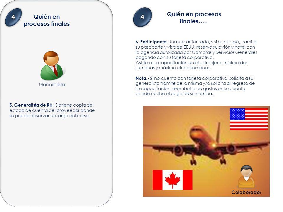 Quién en procesos finales 4 6. Participante: Una vez autorizado, y si es el caso, tramita su pasaporte y visa de EEUU; reserva su avión y hotel con la