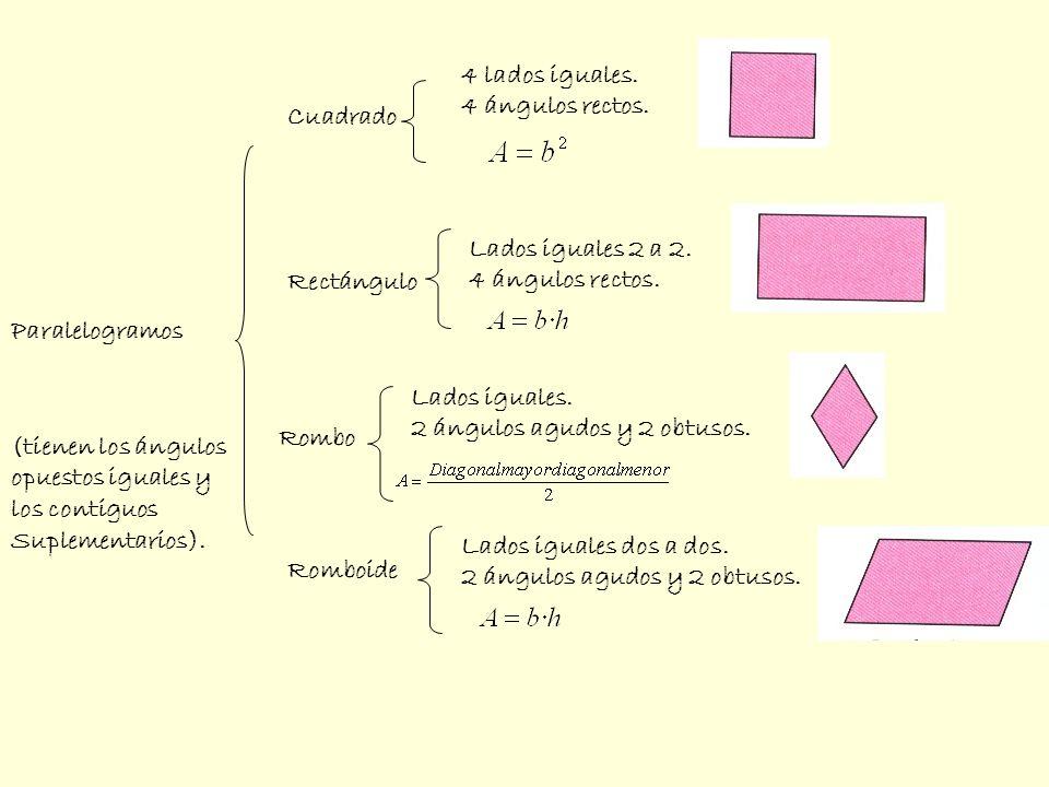 Cuadrado Paralelogramos Rectángulo Rombo Romboide 4 lados iguales. 4 ángulos rectos. Lados iguales 2 a 2. 4 ángulos rectos. Lados iguales. 2 ángulos a