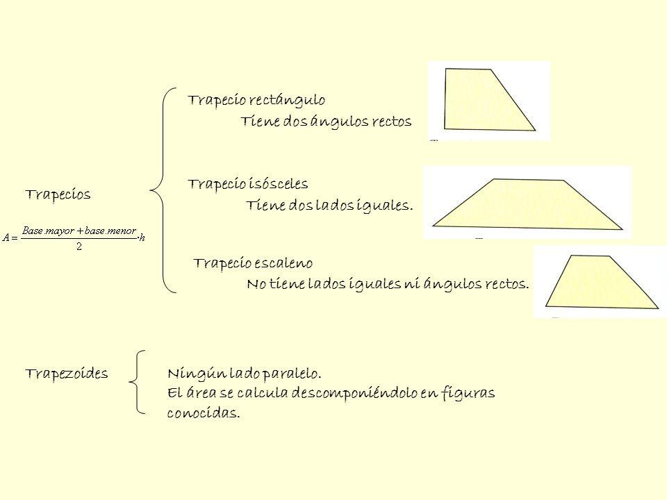 Trapecios Trapecio rectángulo Trapecio isósceles Trapecio escaleno TrapezoidesNingún lado paralelo. El área se calcula descomponiéndolo en figuras con