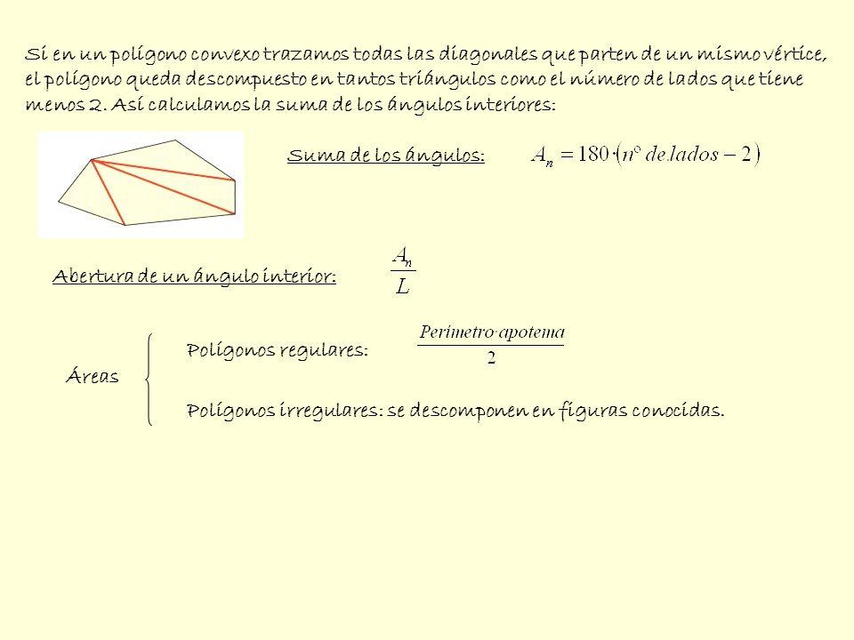 Áreas Polígonos regulares: Polígonos irregulares: se descomponen en figuras conocidas. Abertura de un ángulo interior: Si en un polígono convexo traza