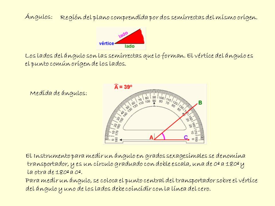 Clases de Ángulos: Agudo < 90º Cóncavo < 180º Llano = 180º Convexo > 180º Completo = 360º Recto = 90º Obtuso 90º < a < 180º Ángulo completo: delimitado por dos Semirrectas que coinciden.