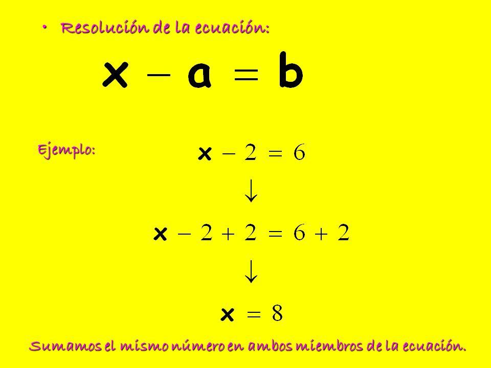 Resolución de la ecuación:Resolución de la ecuación: Ejemplo: Sumamos el mismo número en ambos miembros de la ecuación.