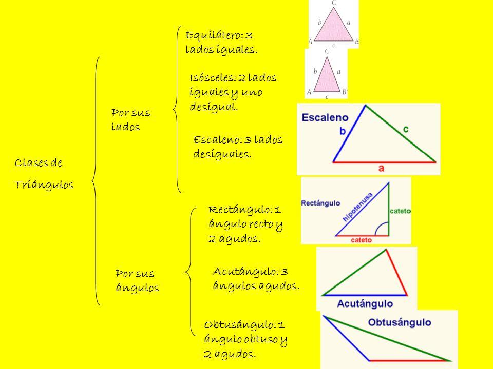 Medianas: son las rectas que se obtienen al unir cada uno de los vértices del triángulo con el punto medio del lado opuesto.
