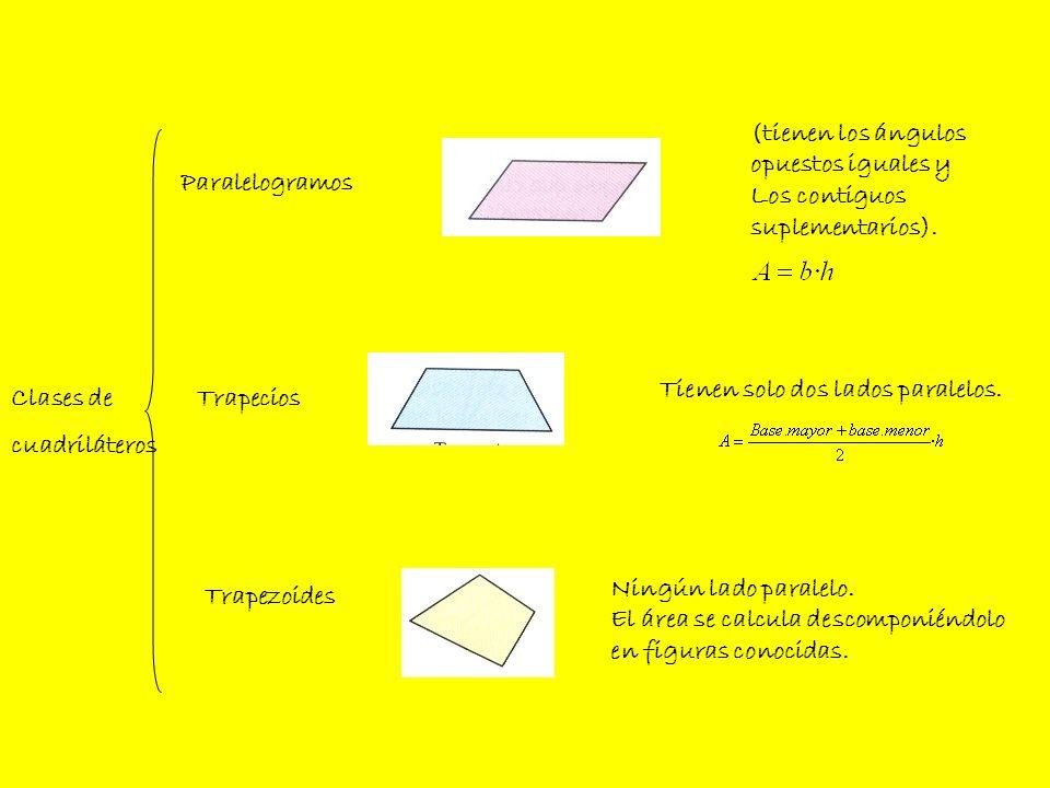 Clases de cuadriláteros Paralelogramos Trapecios Trapezoides (tienen los ángulos opuestos iguales y Los contiguos suplementarios). Ningún lado paralel