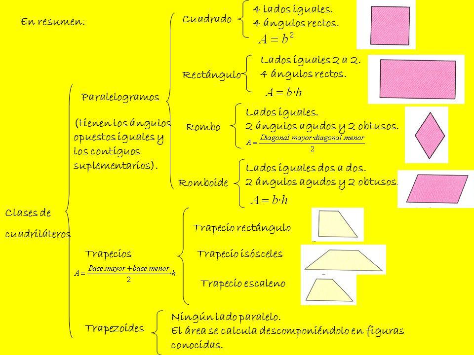 Clases de cuadriláteros Cuadrado Paralelogramos Trapecios Rectángulo Rombo Trapecio rectángulo Trapecio isósceles Trapecio escaleno Romboide Trapezoid