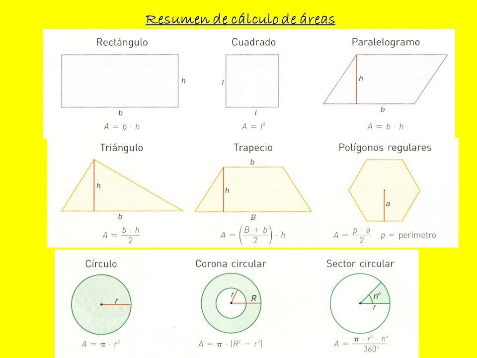 Resumen de cálculo de áreas