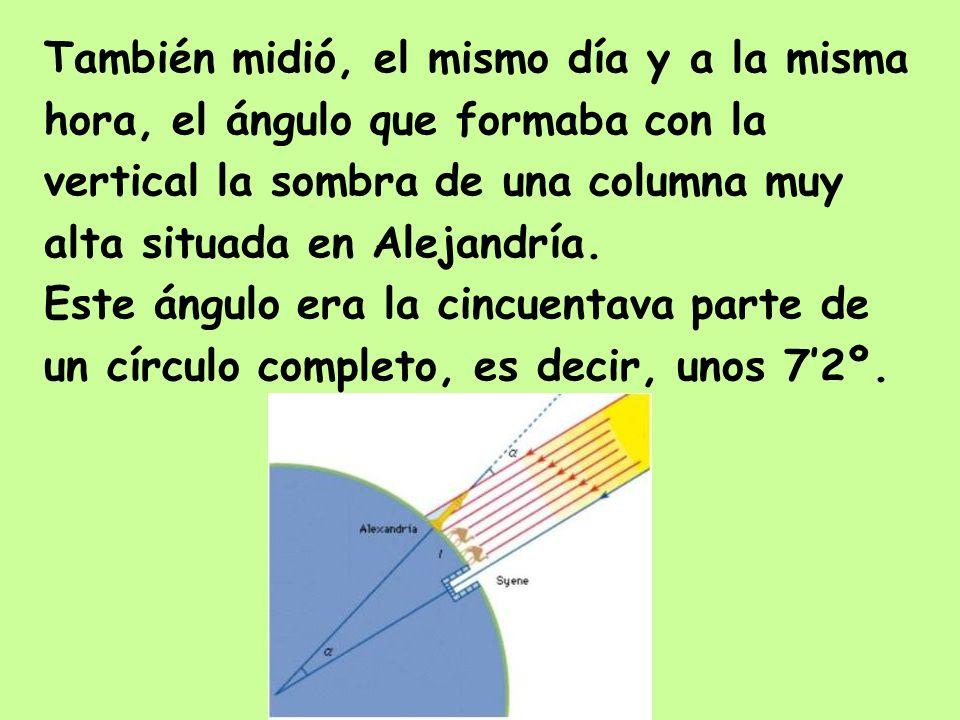 También midió, el mismo día y a la misma hora, el ángulo que formaba con la vertical la sombra de una columna muy alta situada en Alejandría. Este áng