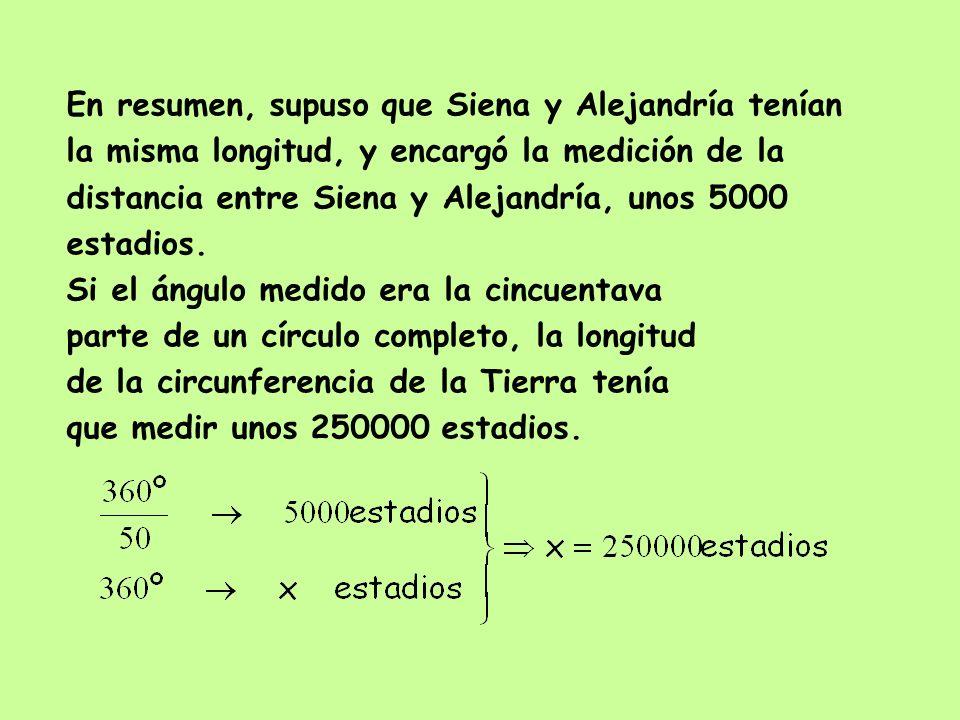En resumen, supuso que Siena y Alejandría tenían la misma longitud, y encargó la medición de la distancia entre Siena y Alejandría, unos 5000 estadios