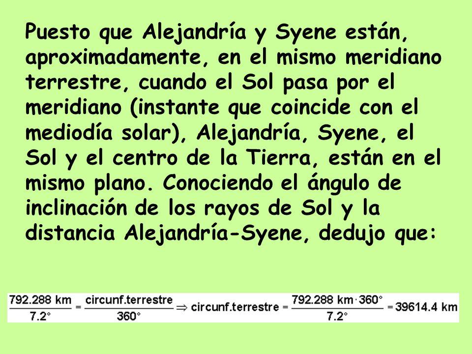 Puesto que Alejandría y Syene están, aproximadamente, en el mismo meridiano terrestre, cuando el Sol pasa por el meridiano (instante que coincide con