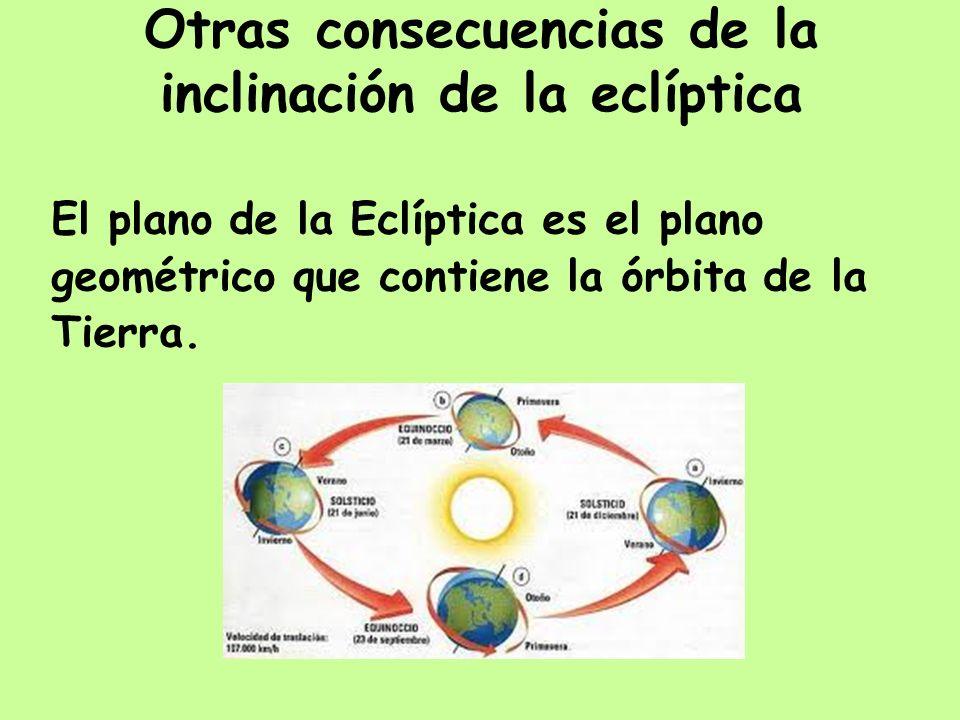 Otras consecuencias de la inclinación de la eclíptica El plano de la Eclíptica es el plano geométrico que contiene la órbita de la Tierra.
