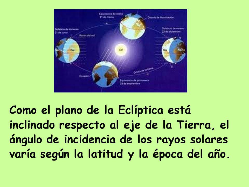 Como el plano de la Eclíptica está inclinado respecto al eje de la Tierra, el ángulo de incidencia de los rayos solares varía según la latitud y la ép