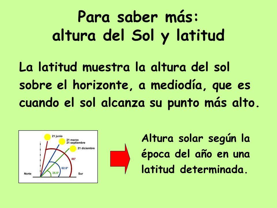 Para saber más: altura del Sol y latitud La latitud muestra la altura del sol sobre el horizonte, a mediodía, que es cuando el sol alcanza su punto má