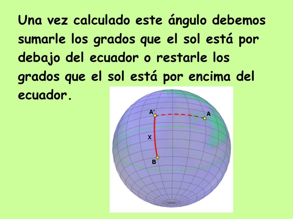 Una vez calculado este ángulo debemos sumarle los grados que el sol está por debajo del ecuador o restarle los grados que el sol está por encima del e