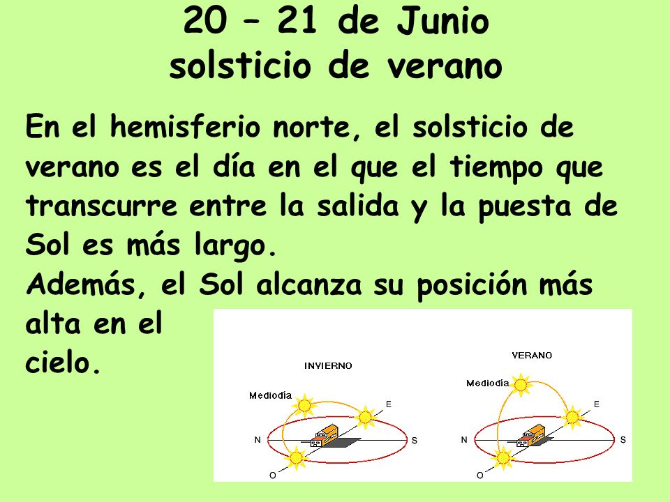 20 – 21 de Junio solsticio de verano En el hemisferio norte, el solsticio de verano es el día en el que el tiempo que transcurre entre la salida y la