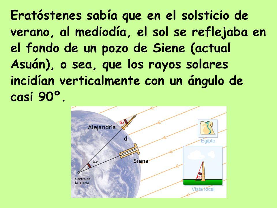 Eratóstenes sabía que en el solsticio de verano, al mediodía, el sol se reflejaba en el fondo de un pozo de Siene (actual Asuán), o sea, que los rayos