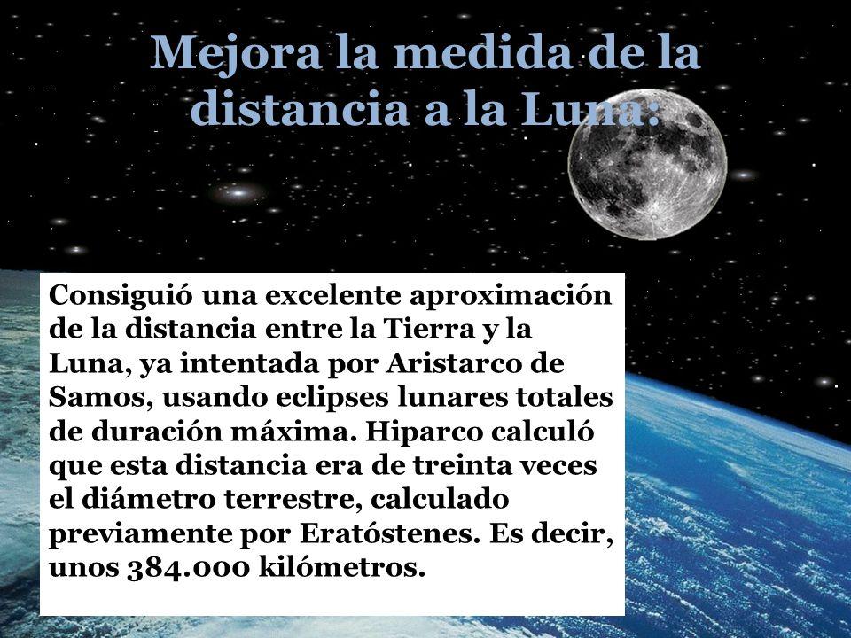 Mejora la medida de la distancia a la Luna: Consiguió una excelente aproximación de la distancia entre la Tierra y la Luna, ya intentada por Aristarco