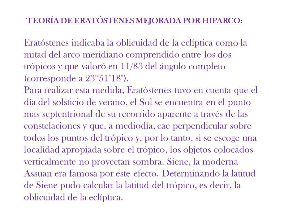 Eratóstenes indicaba la oblicuidad de la eclíptica como la mitad del arco meridiano comprendido entre los dos trópicos y que valoró en 11/83 del ángul