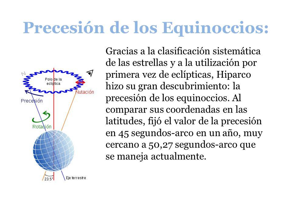 Precesión de los Equinoccios: Gracias a la clasificación sistemática de las estrellas y a la utilización por primera vez de eclípticas, Hiparco hizo s