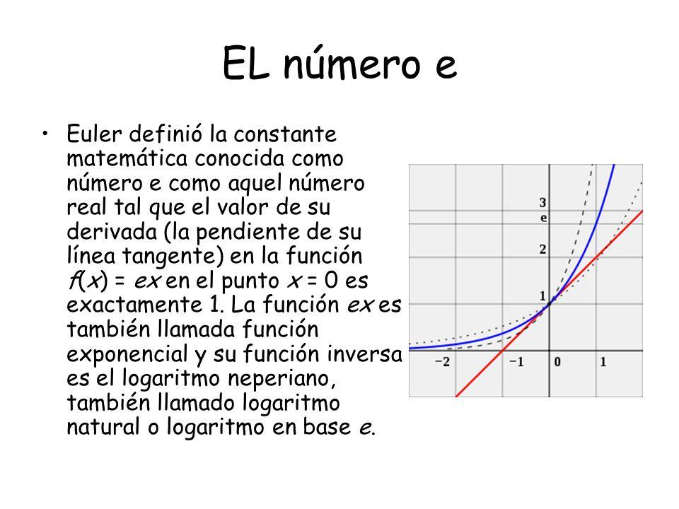 EL número e Euler definió la constante matemática conocida como número e como aquel número real tal que el valor de su derivada (la pendiente de su línea tangente) en la función f(x) = ex en el punto x = 0 es exactamente 1.