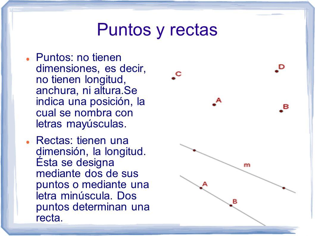Puntos y rectas Puntos: no tienen dimensiones, es decir, no tienen longitud, anchura, ni altura.Se indica una posición, la cual se nombra con letras m