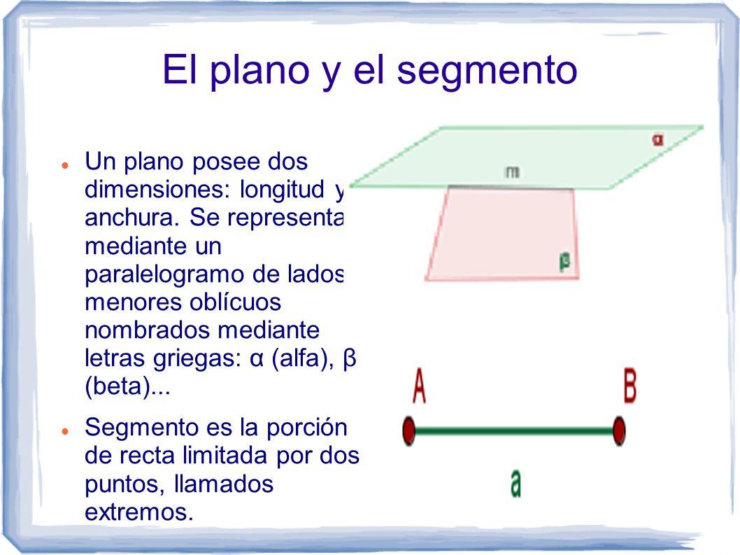 El plano y el segmento Un plano posee dos dimensiones: longitud y anchura. Se representa mediante un paralelogramo de lados menores oblícuos nombrados