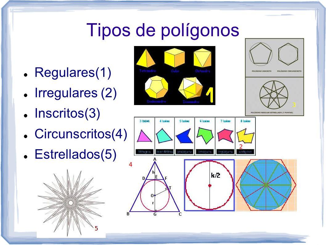 Tipos de polígonos Regulares(1) Irregulares (2) Inscritos(3) Circunscritos(4) Estrellados(5)
