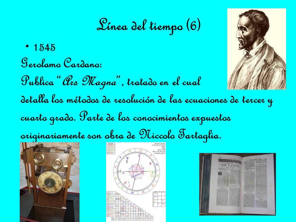 Línea del tiempo (6) 1545 Gerolamo Cardano: Publica Ars Magna, tratado en el cual detalla los métodos de resolución de las ecuaciones de tercer y cuar