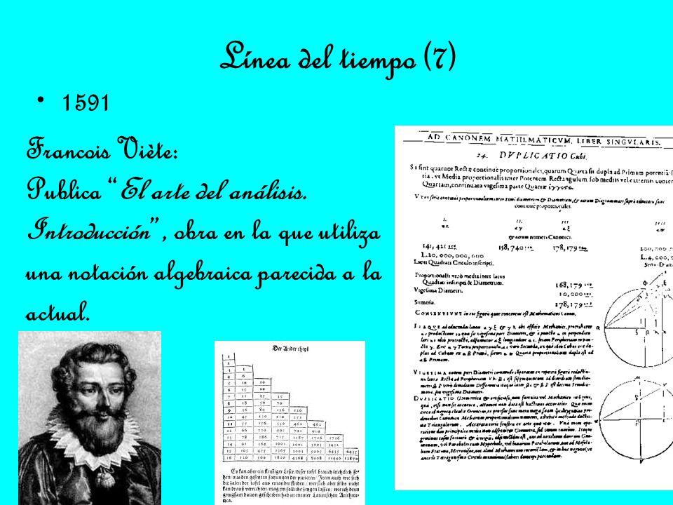 Línea del tiempo (7) 1591 Francois Viète: Publica El arte del análisis. Introducción, obra en la que utiliza una notación algebraica parecida a la act