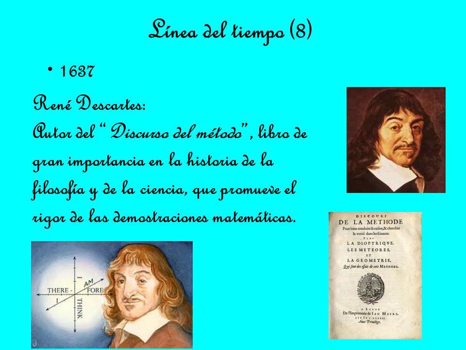 Línea del tiempo (8) 1637 René Descartes: Autor del Discurso del método, libro de gran importancia en la historia de la filosofía y de la ciencia, que