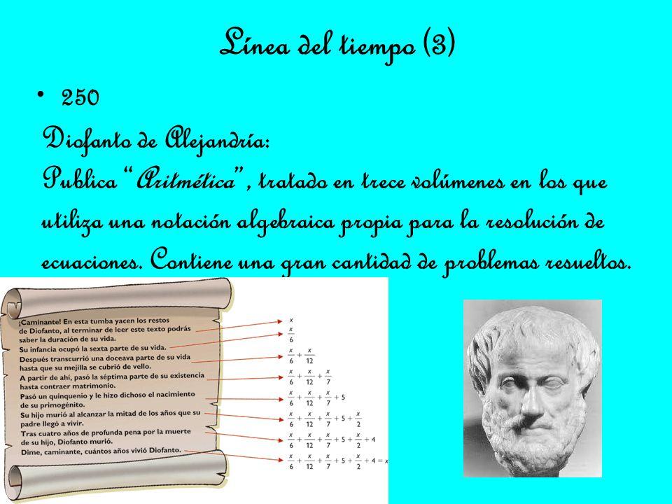 Línea del tiempo (3) 250 Diofanto de Alejandría: Publica Aritmética, tratado en trece volúmenes en los que utiliza una notación algebraica propia para