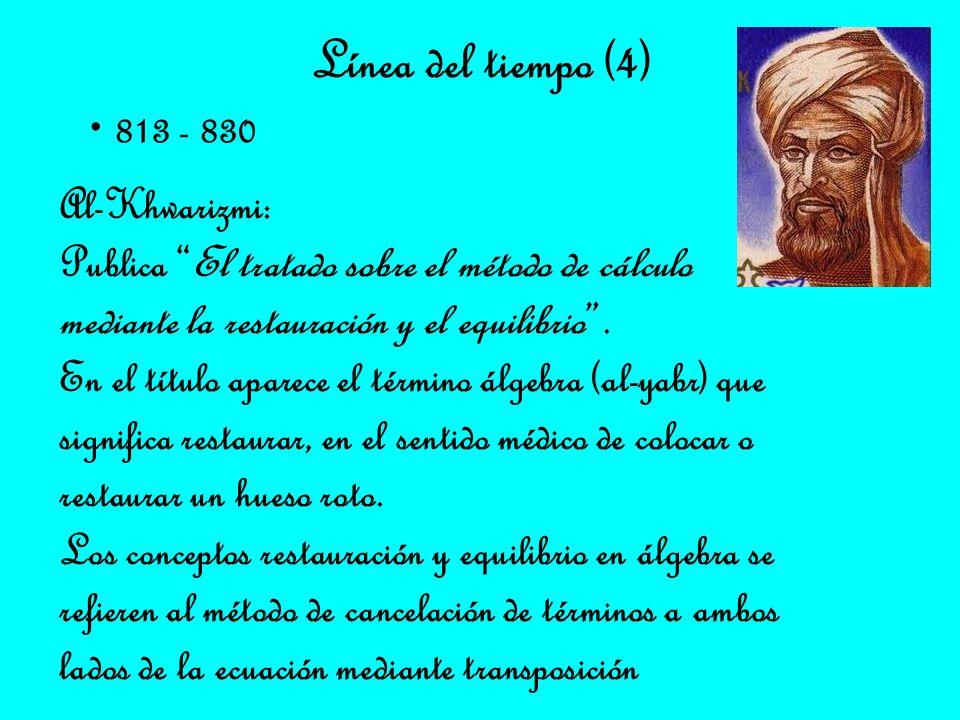 Línea del tiempo (4) 813 - 830 Al-Khwarizmi: Publica El tratado sobre el método de cálculo mediante la restauración y el equilibrio. En el título apar