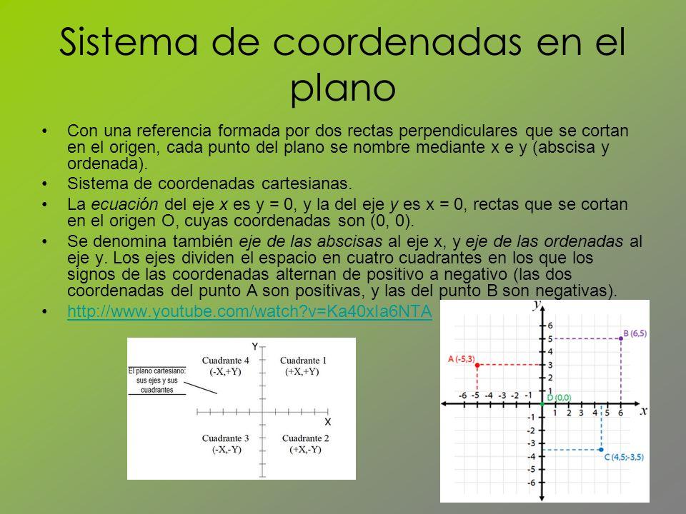Sistema de coordenadas en el plano Con una referencia formada por dos rectas perpendiculares que se cortan en el origen, cada punto del plano se nombr