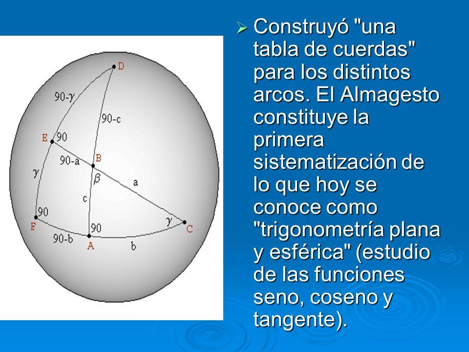 El astrolabio es un antiguo instrumento que permite determinar la posición de las estrellas sobre la bóveda celeste, en el cuál Ptolomeo aplicó sus conocimientos de trigonometría.