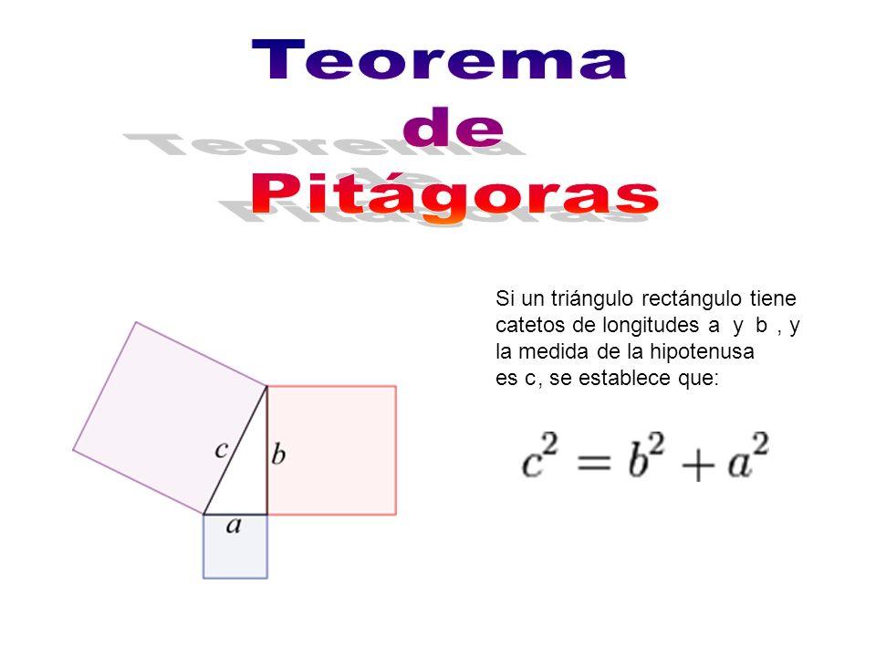El Teorema de Pitágoras establece que en un triángulo rectángulo, el cuadrado de la hipotenusa (el lado de mayor longitud del triángulo rectángulo) es igual a la suma de los cuadrados de los dos catetos (los dos lados menores del triángulo rectángulo: los que conforman el ángulo recto).