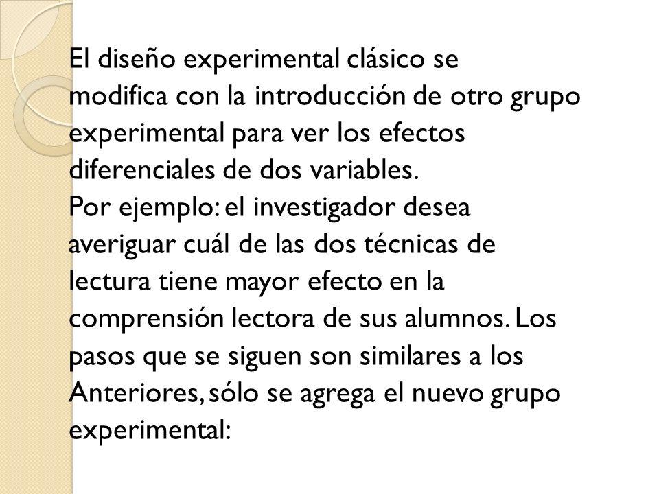 El diseño experimental clásico se modifica con la introducción de otro grupo experimental para ver los efectos diferenciales de dos variables. Por eje