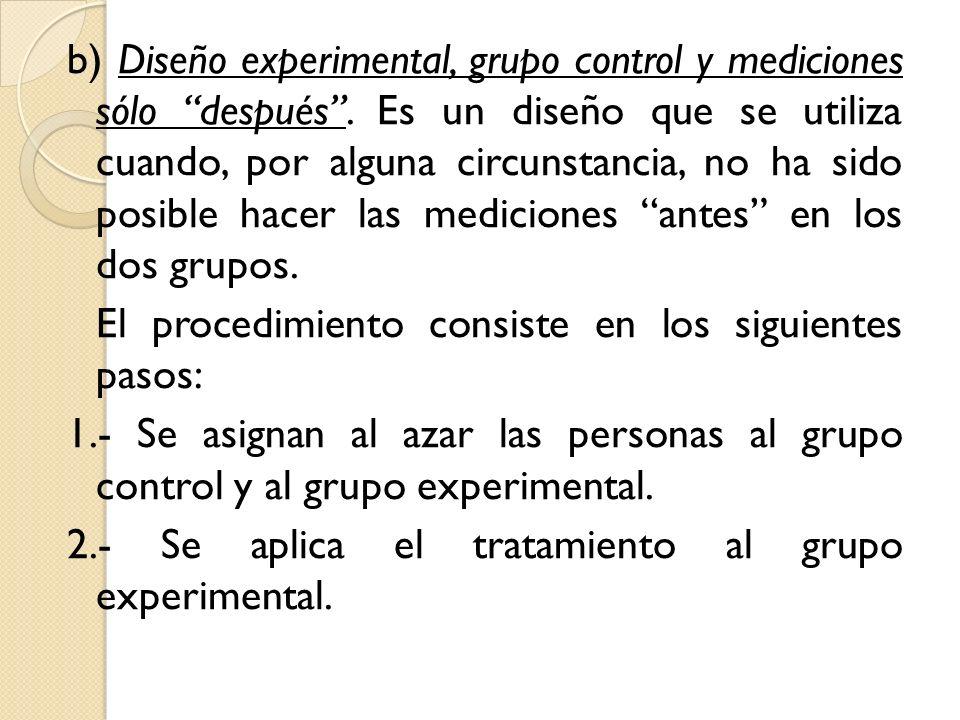 b) Diseño experimental, grupo control y mediciones sólo después. Es un diseño que se utiliza cuando, por alguna circunstancia, no ha sido posible hace