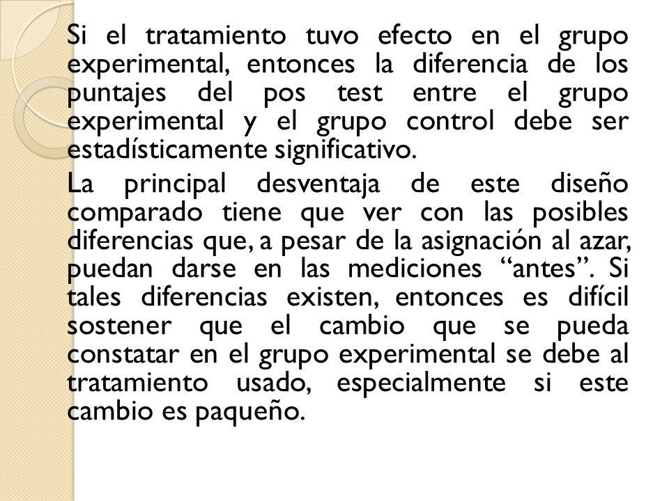 Si el tratamiento tuvo efecto en el grupo experimental, entonces la diferencia de los puntajes del pos test entre el grupo experimental y el grupo con