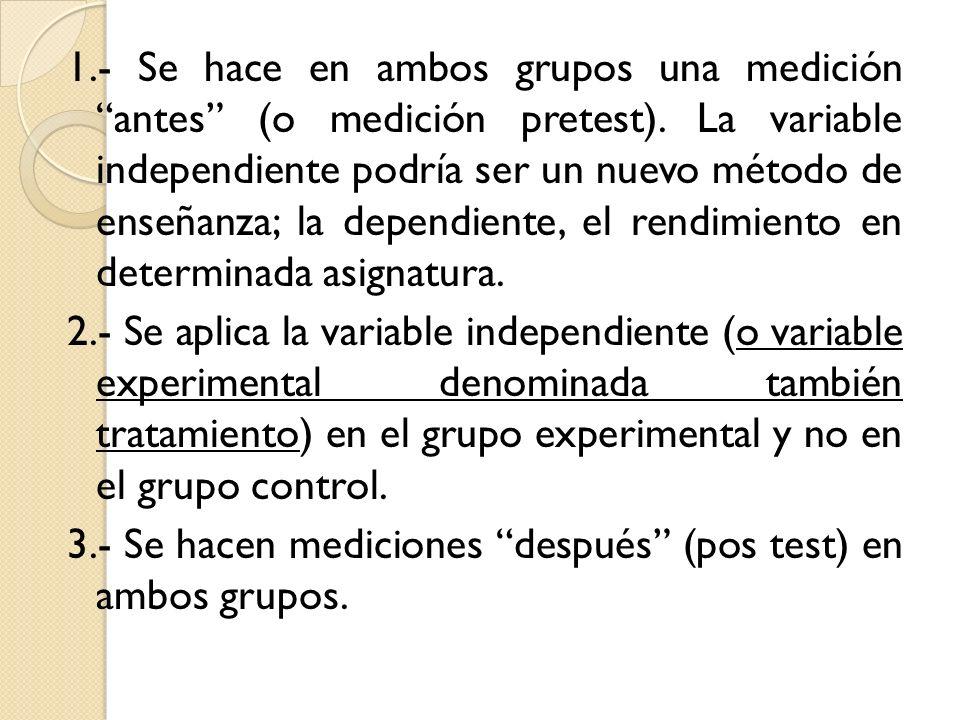 1.- Se hace en ambos grupos una medición antes (o medición pretest). La variable independiente podría ser un nuevo método de enseñanza; la dependiente