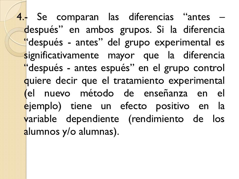 4.- Se comparan las diferencias antes – después en ambos grupos. Si la diferencia después - antes del grupo experimental es significativamente mayor q