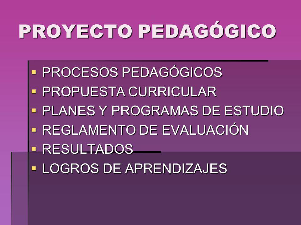 PROYECTO PEDAGÓGICO PROCESOS PEDAGÓGICOS PROCESOS PEDAGÓGICOS PROPUESTA CURRICULAR PROPUESTA CURRICULAR PLANES Y PROGRAMAS DE ESTUDIO PLANES Y PROGRAM