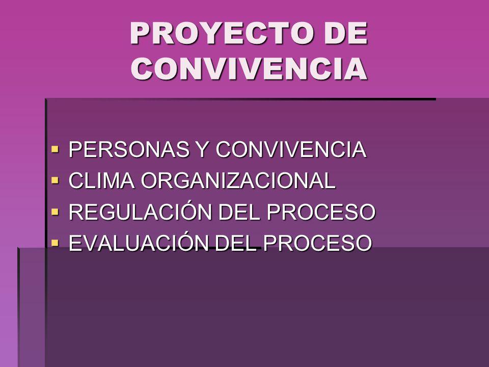 PROYECTO DE CONVIVENCIA PERSONAS Y CONVIVENCIA PERSONAS Y CONVIVENCIA CLIMA ORGANIZACIONAL CLIMA ORGANIZACIONAL REGULACIÓN DEL PROCESO REGULACIÓN DEL