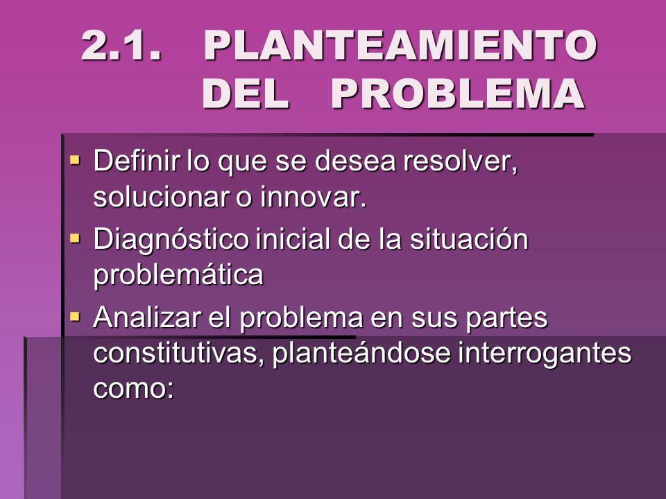 2.1. PLANTEAMIENTO DEL PROBLEMA 2.1. PLANTEAMIENTO DEL PROBLEMA Definir lo que se desea resolver, solucionar o innovar. Definir lo que se desea resolv