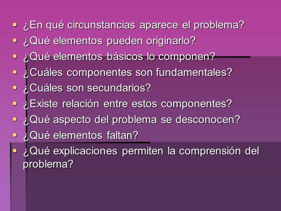 ¿En qué circunstancias aparece el problema? ¿En qué circunstancias aparece el problema? ¿Qué elementos pueden originarlo? ¿Qué elementos pueden origin