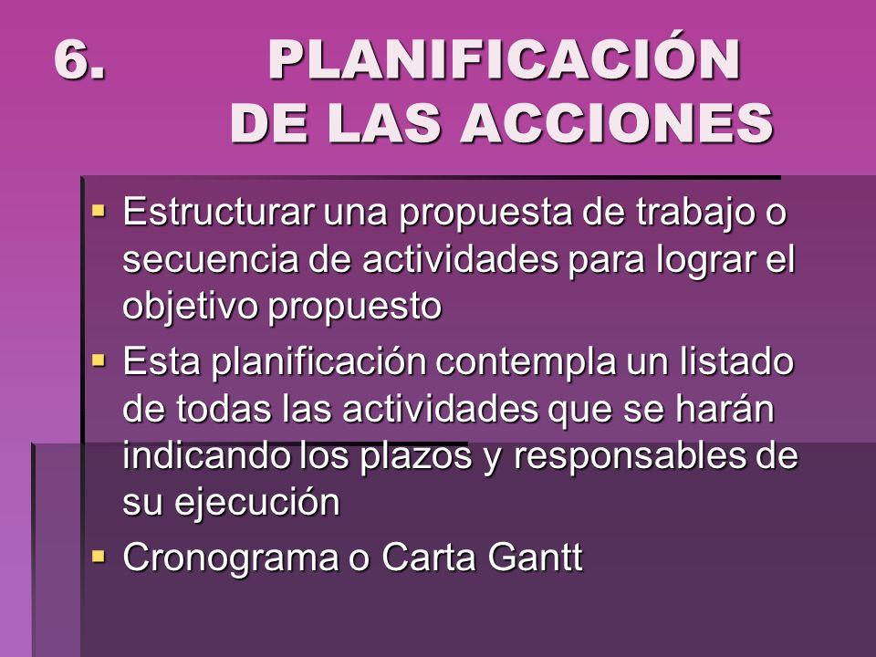 6. PLANIFICACIÓN DE LAS ACCIONES Estructurar una propuesta de trabajo o secuencia de actividades para lograr el objetivo propuesto Estructurar una pro