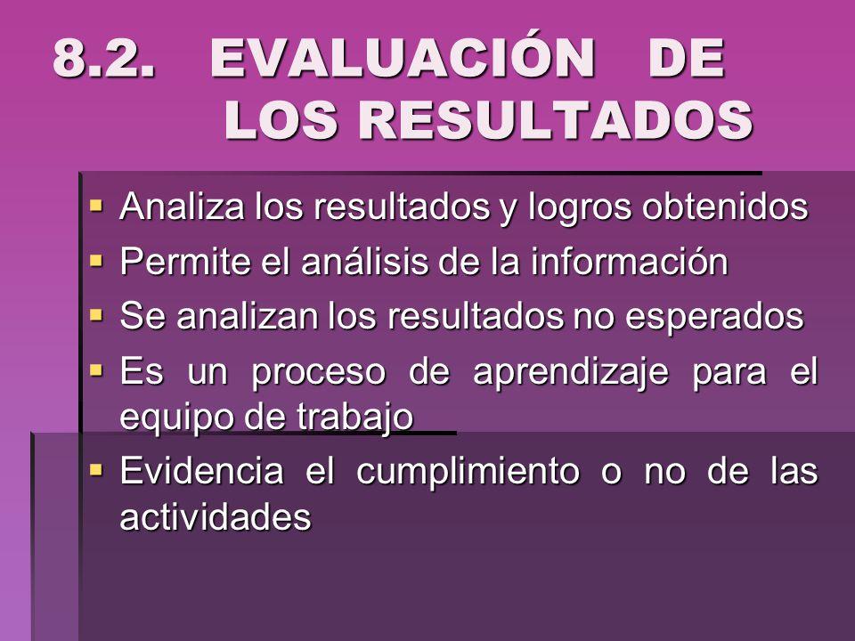 8.2. EVALUACIÓN DE LOS RESULTADOS Analiza los resultados y logros obtenidos Analiza los resultados y logros obtenidos Permite el análisis de la inform