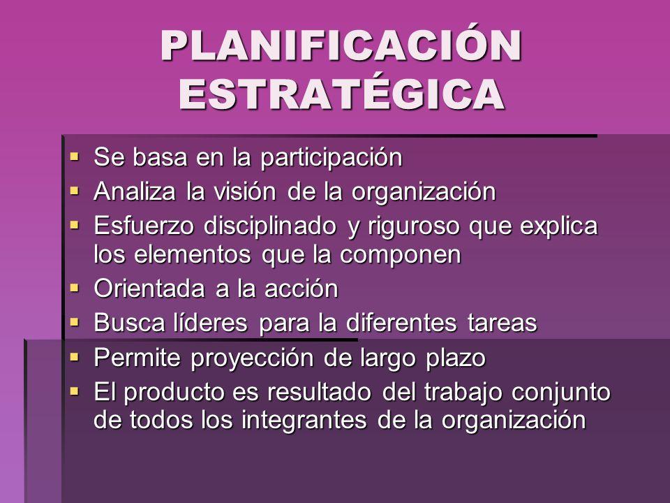 PLANIFICACIÓN ESTRATÉGICA Se basa en la participación Se basa en la participación Analiza la visión de la organización Analiza la visión de la organiz
