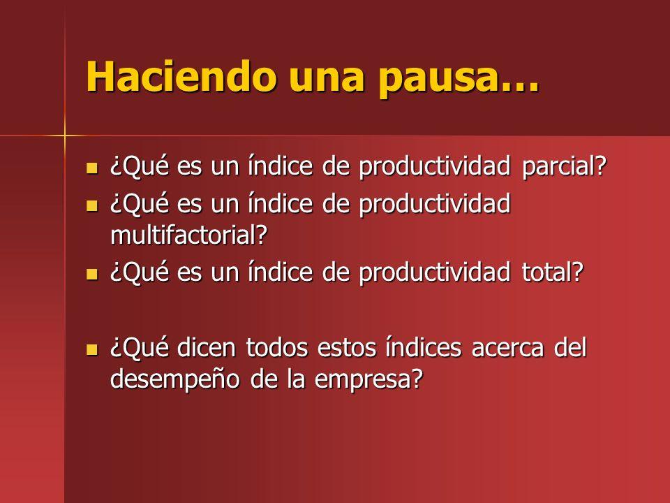 Haciendo una pausa… ¿Qué es un índice de productividad parcial? ¿Qué es un índice de productividad parcial? ¿Qué es un índice de productividad multifa