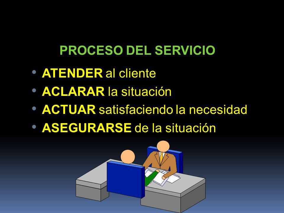 PROCESO DEL SERVICIO ATENDER al cliente ATENDER al cliente ACLARAR la situación ACLARAR la situación ACTUAR satisfaciendo la necesidad ACTUAR satisfac
