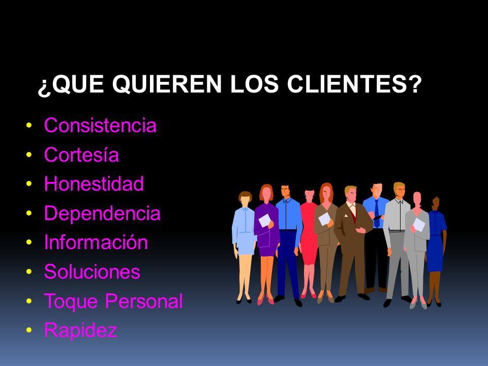 Identifique las necesidades del cliente por medio de LA ATENCIÓN